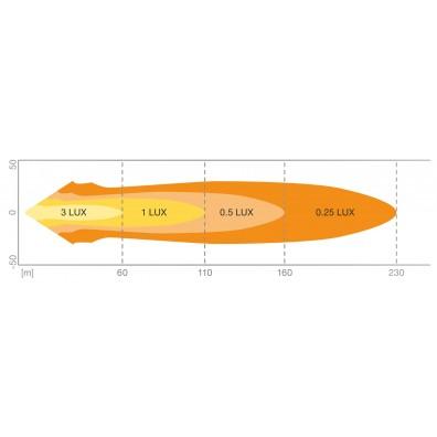 OSRAM CUBE MX85-WD 4 LEDS